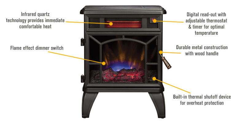 Duraflame DFI-550-0 Mason Freestanding Electric Infrared Quartz Fireplace Stove - explanation